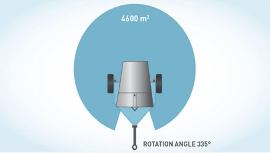 df-7500-povrsina