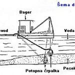 dredgingap2